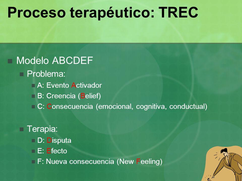 Proceso terapéutico: TREC