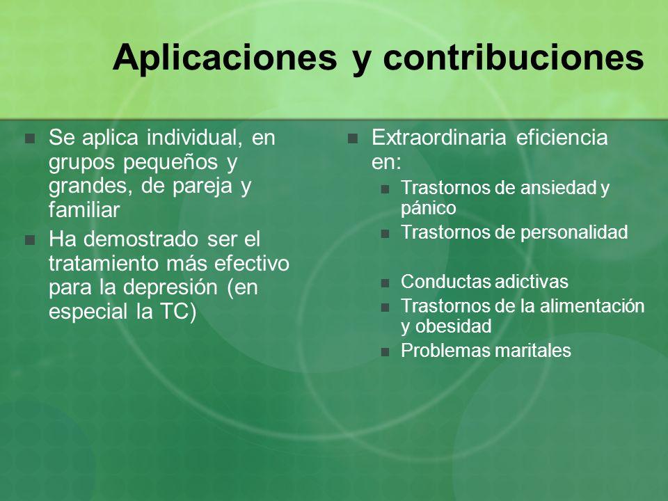 Aplicaciones y contribuciones