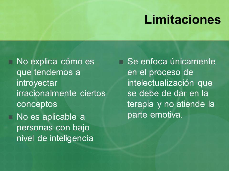 Limitaciones No explica cómo es que tendemos a introyectar irracionalmente ciertos conceptos.