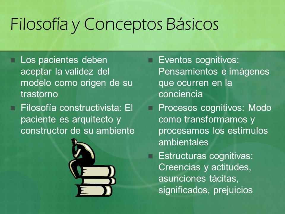 Filosofía y Conceptos Básicos