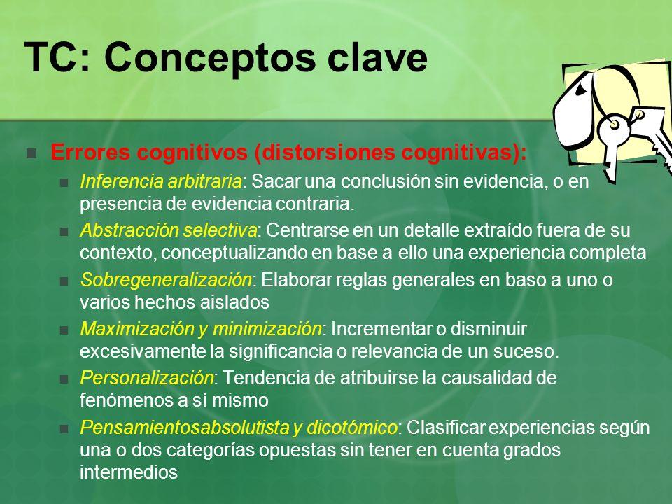 TC: Conceptos clave Errores cognitivos (distorsiones cognitivas):