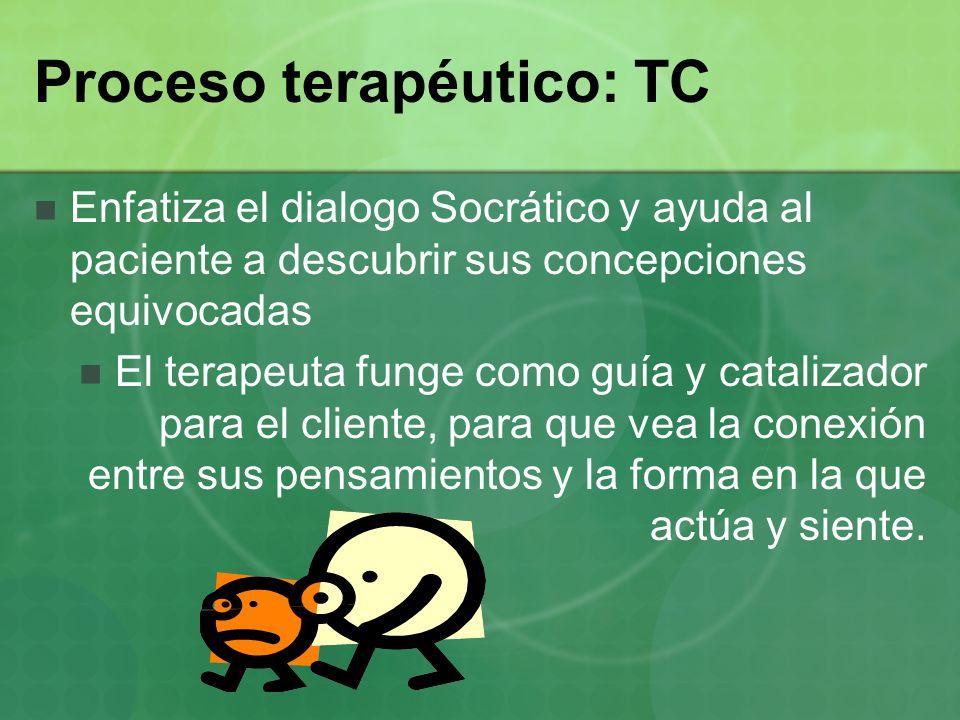 Proceso terapéutico: TC