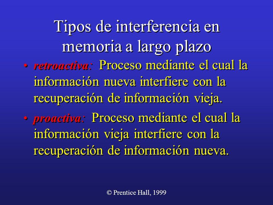Tipos de interferencia en memoria a largo plazo