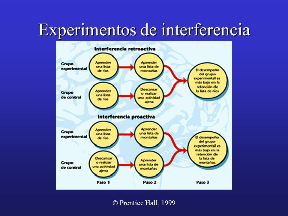 Experimentos de interferencia