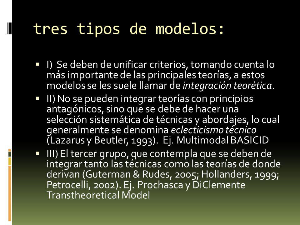 tres tipos de modelos: