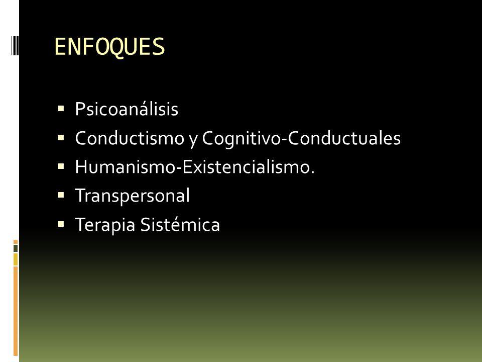 ENFOQUES Psicoanálisis Conductismo y Cognitivo-Conductuales