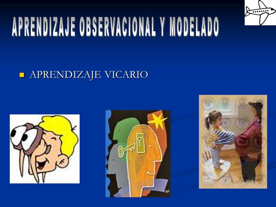 APRENDIZAJE OBSERVACIONAL Y MODELADO