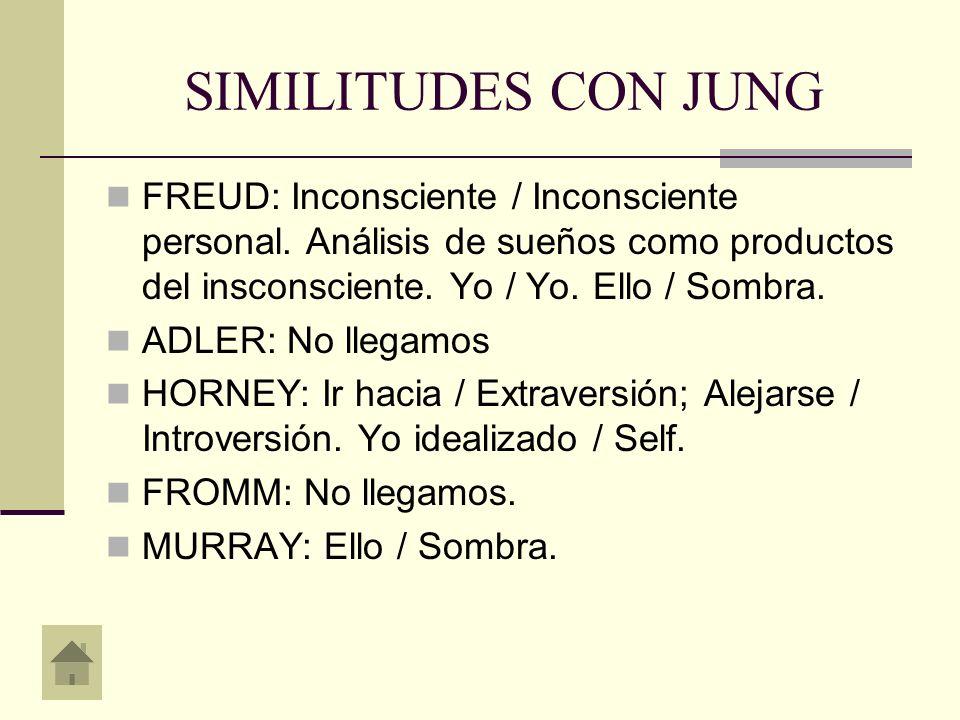 SIMILITUDES CON JUNG FREUD: Inconsciente / Inconsciente personal. Análisis de sueños como productos del insconsciente. Yo / Yo. Ello / Sombra.
