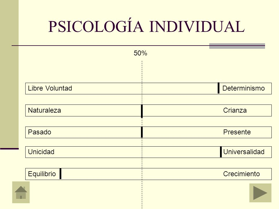 PSICOLOGÍA INDIVIDUAL