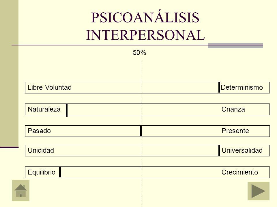 PSICOANÁLISIS INTERPERSONAL
