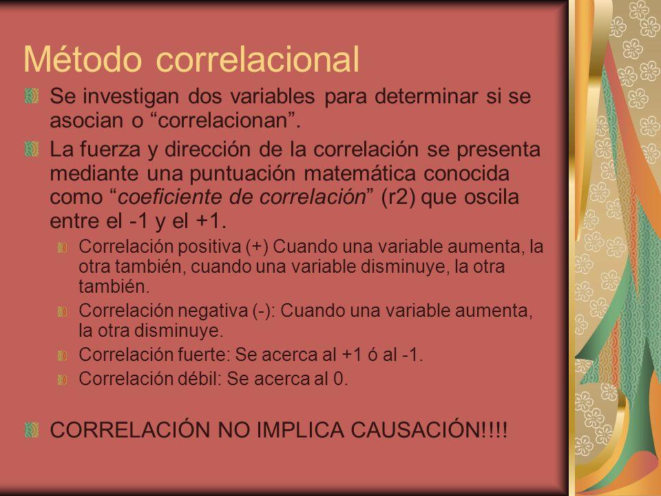 Método correlacional Se investigan dos variables para determinar si se asocian o correlacionan .