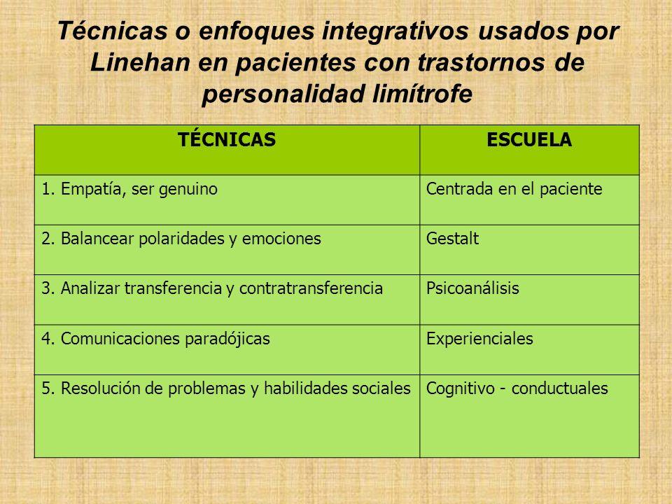 Técnicas o enfoques integrativos usados por Linehan en pacientes con trastornos de personalidad limítrofe