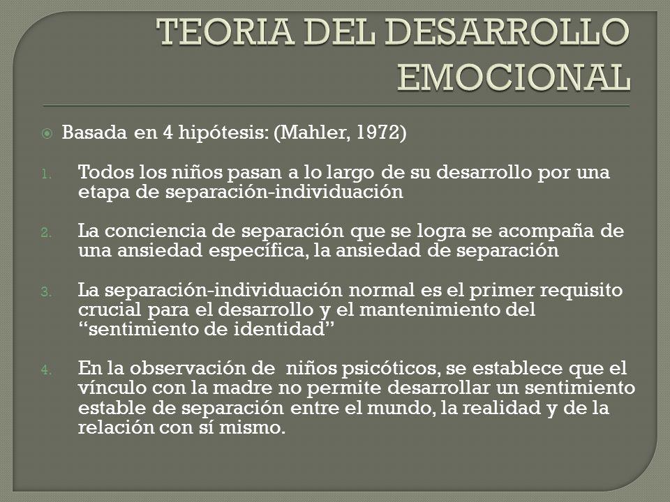 TEORIA DEL DESARROLLO EMOCIONAL