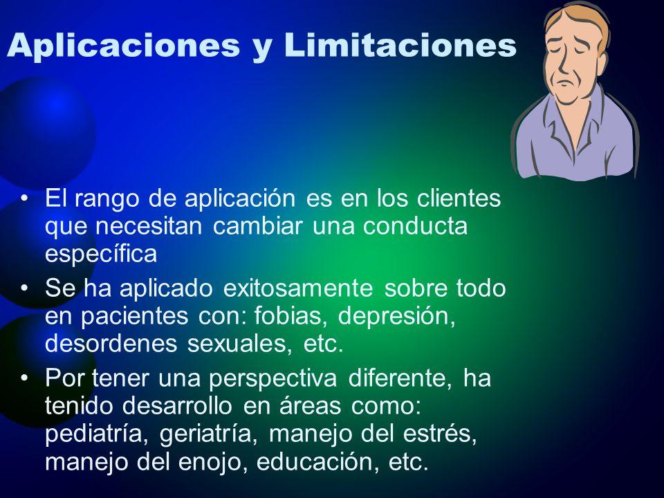 Aplicaciones y Limitaciones