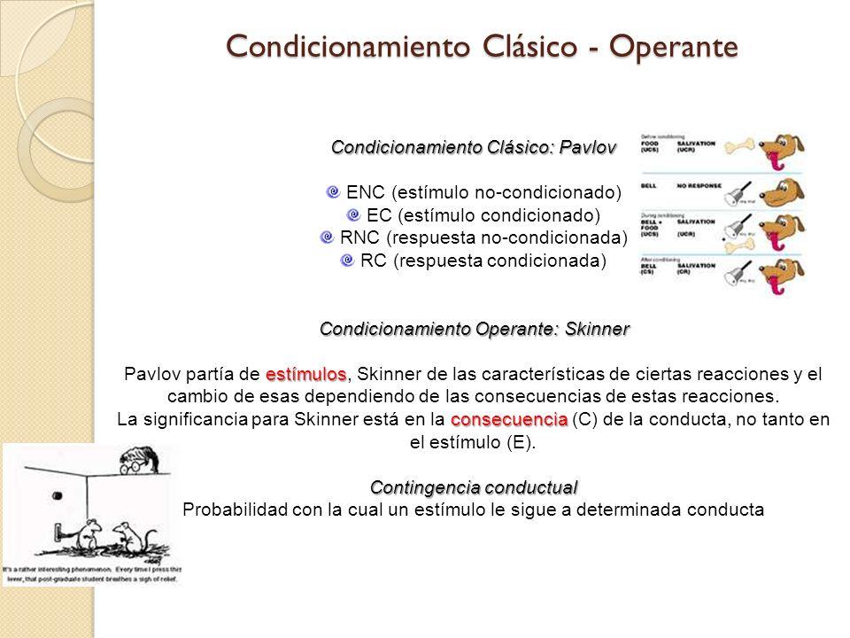 Condicionamiento Clásico - Operante