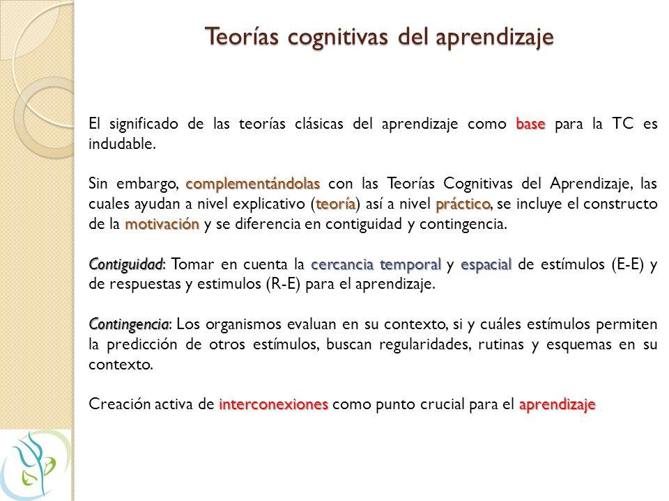 Teorías cognitivas del aprendizaje
