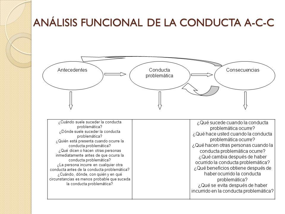 ANÁLISIS FUNCIONAL DE LA CONDUCTA A-C-C