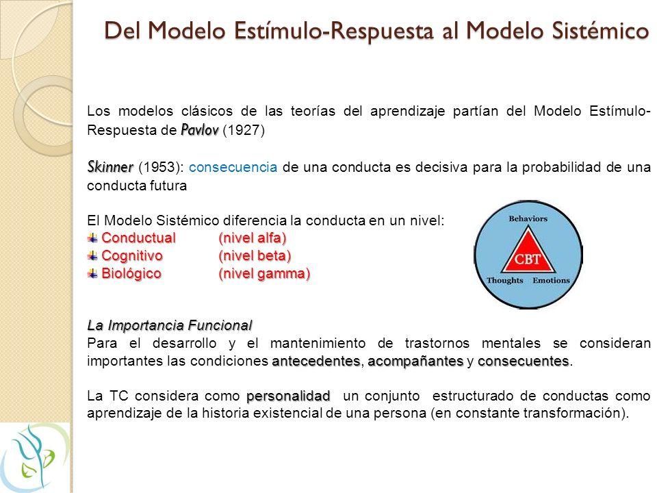 Del Modelo Estímulo-Respuesta al Modelo Sistémico