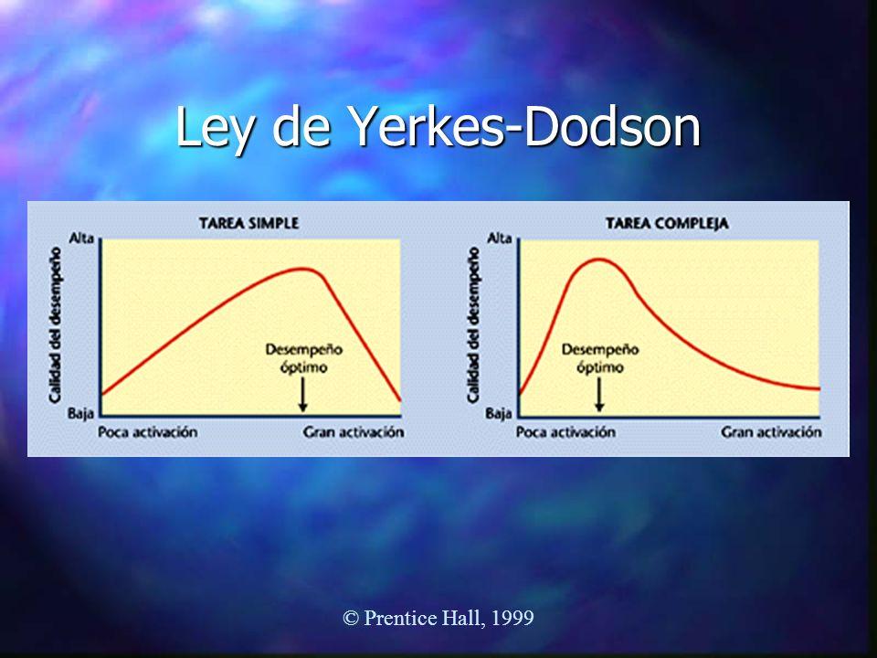 Ley de Yerkes-Dodson © Prentice Hall, 1999