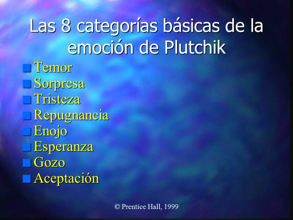 Las 8 categorías básicas de la emoción de Plutchik