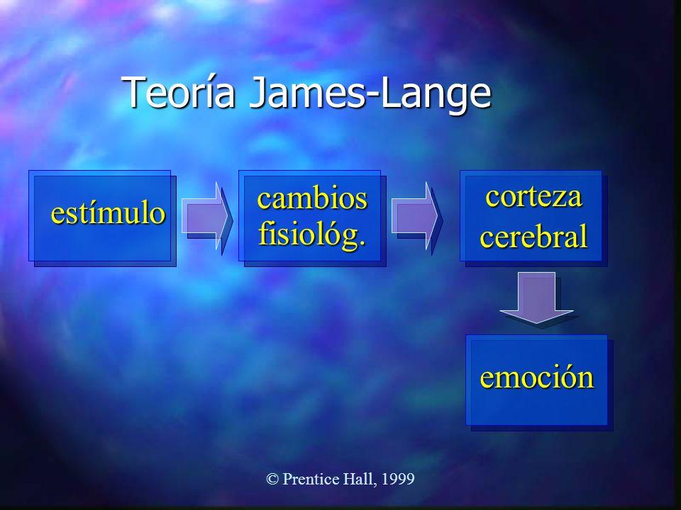 Teoría James-Lange corteza cerebral cambios fisiológ. estímulo emoción
