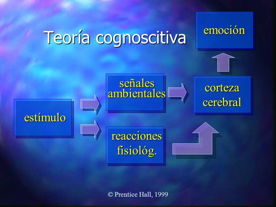 Teoría cognoscitiva emoción señales ambientales corteza cerebral