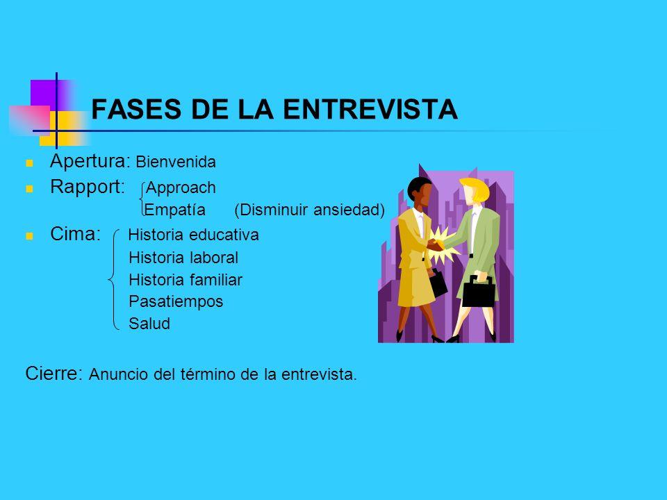 FASES DE LA ENTREVISTA Apertura: Bienvenida Rapport: Approach