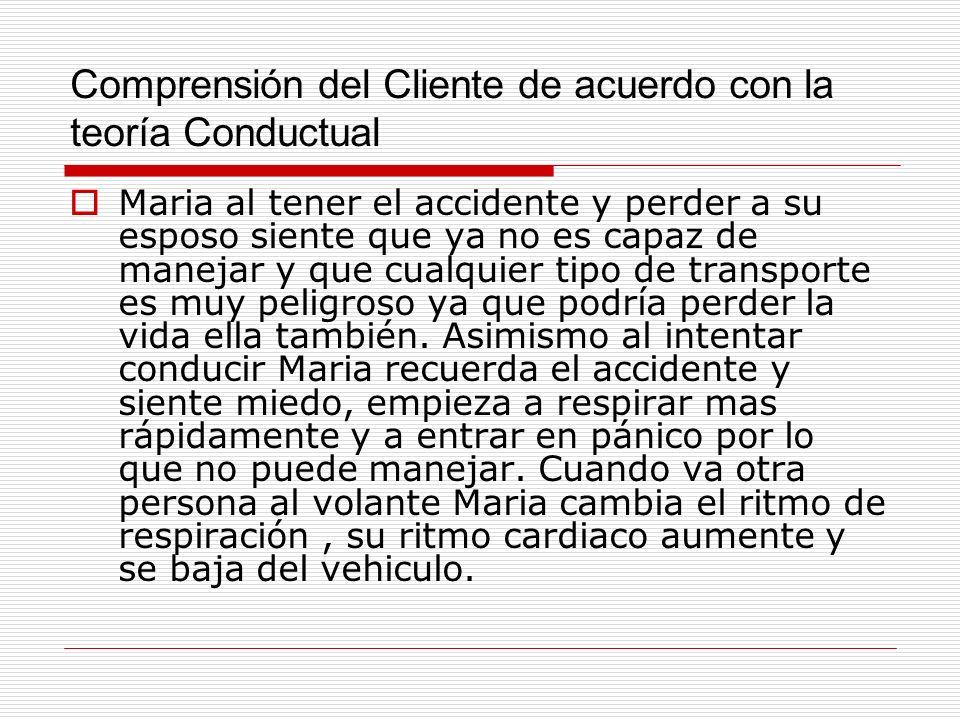 Comprensión del Cliente de acuerdo con la teoría Conductual