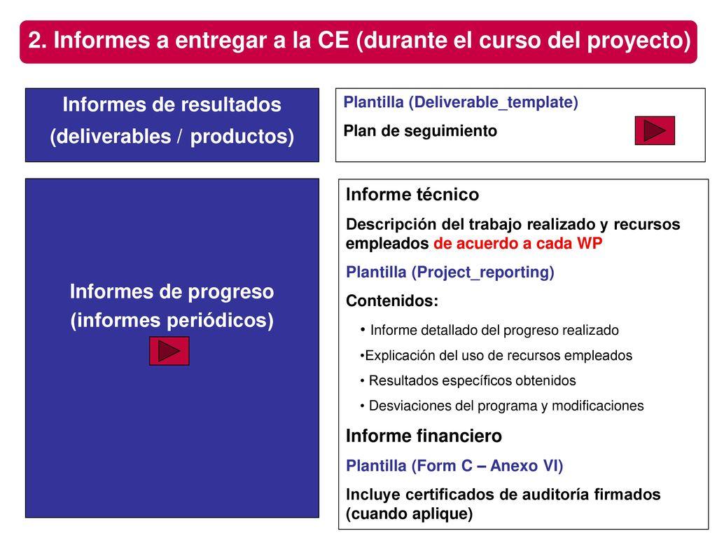 Único Plantilla De Informe De Progreso De Kindergarten Elaboración ...