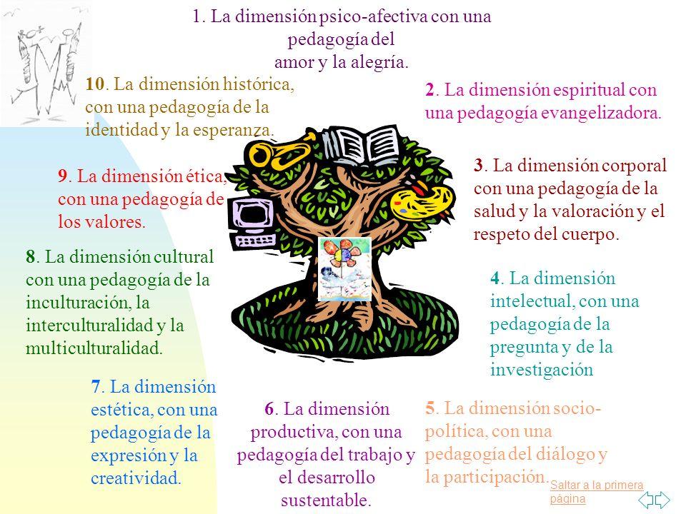 1. La dimensión psico-afectiva con una pedagogía del