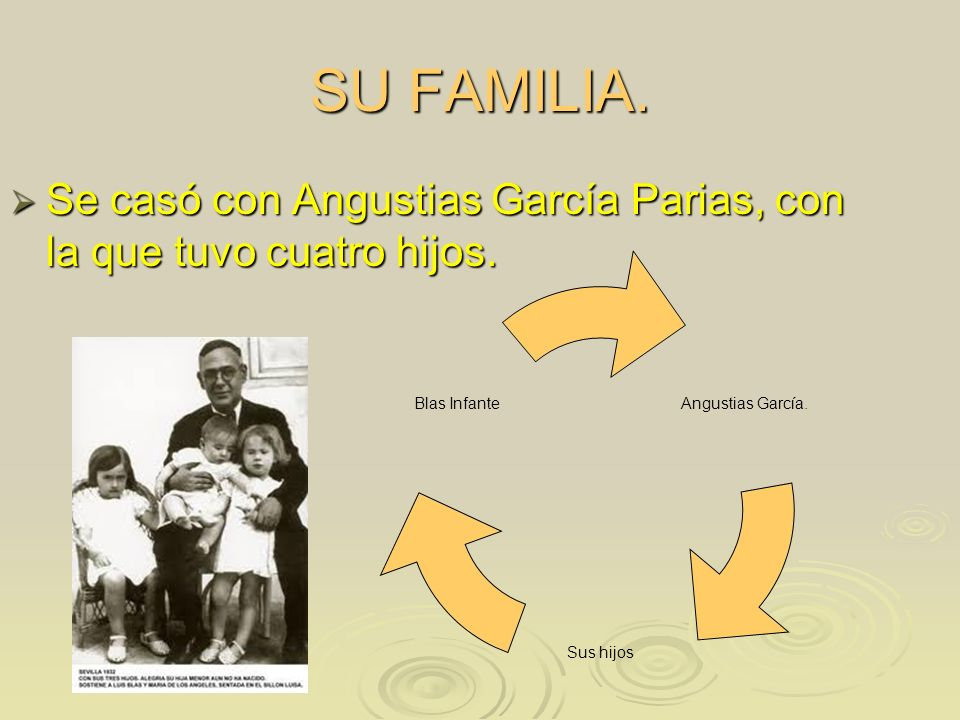 SU FAMILIA. Se casó con Angustias García Parias, con la que tuvo cuatro hijos.