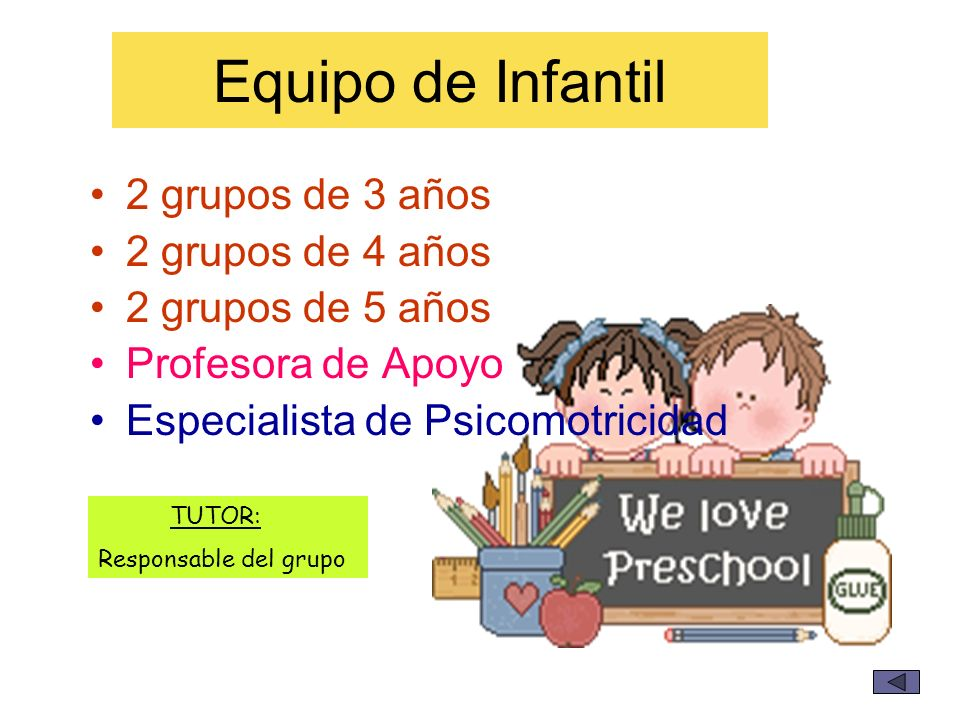 Equipo de Infantil 2 grupos de 3 años 2 grupos de 4 años