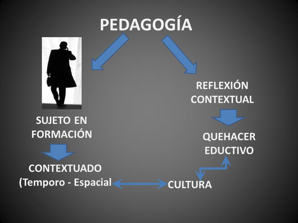 PEDAGOGÍA REFLEXIÓN CONTEXTUAL SUJETO EN FORMACIÓN QUEHACER EDUCTIVO