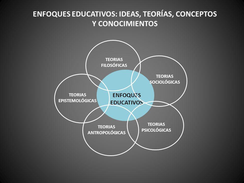 ENFOQUES EDUCATIVOS: IDEAS, TEORÍAS, CONCEPTOS Y CONOCIMIENTOS