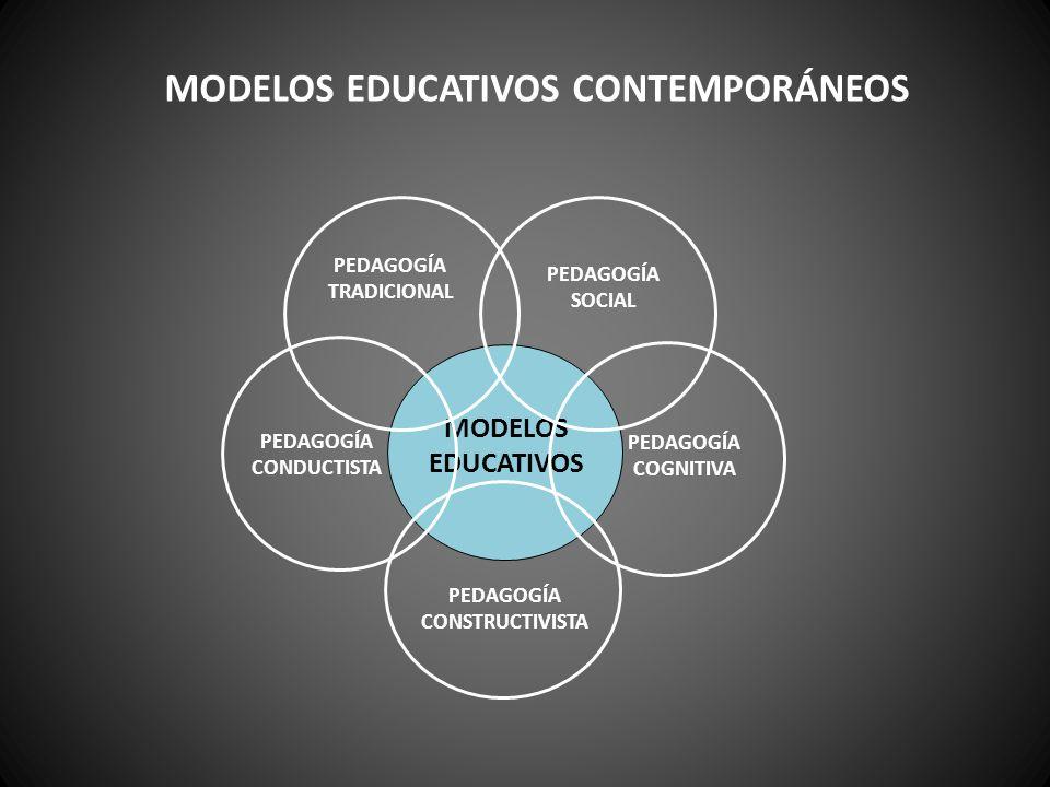 MODELOS EDUCATIVOS CONTEMPORÁNEOS