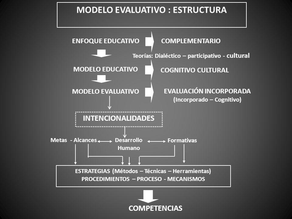 MODELO EVALUATIVO : ESTRUCTURA