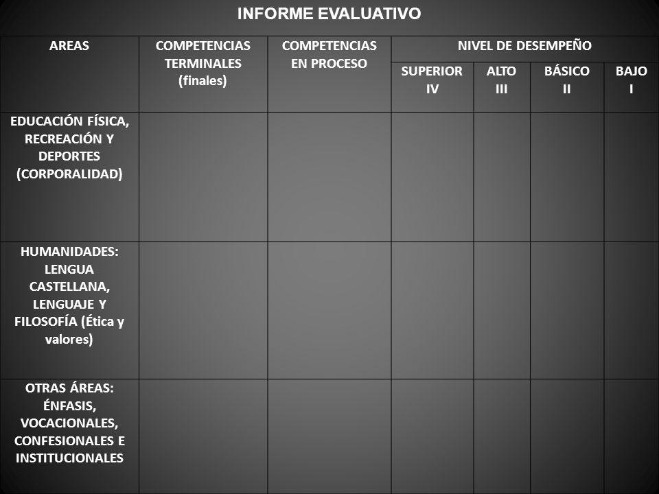 INFORME EVALUATIVO AREAS COMPETENCIAS TERMINALES (finales)