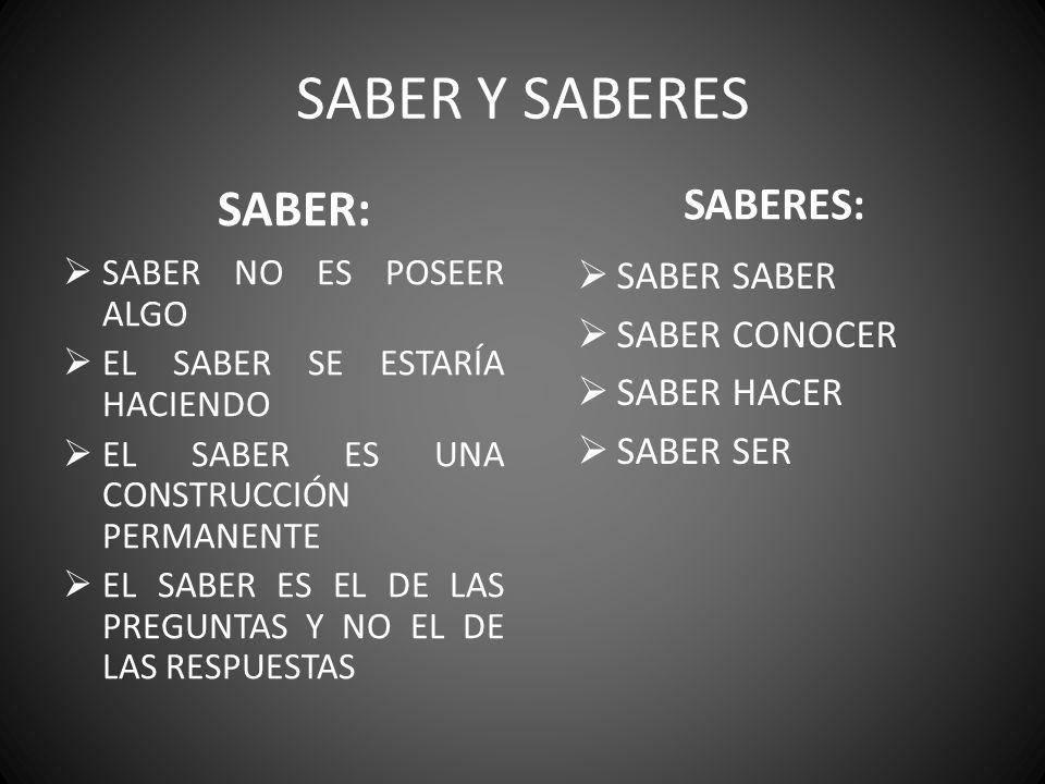 SABER Y SABERES SABER: SABERES: SABER SABER SABER CONOCER SABER HACER