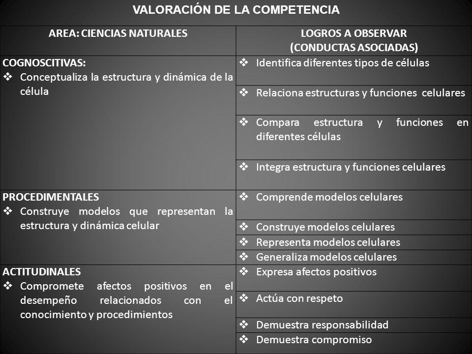 AREA: CIENCIAS NATURALES (CONDUCTAS ASOCIADAS)