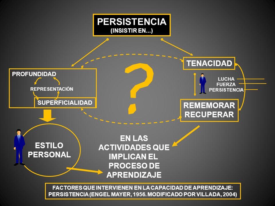 PERSISTENCIA TENACIDAD REMEMORAR RECUPERAR ESTILO EN LAS PERSONAL