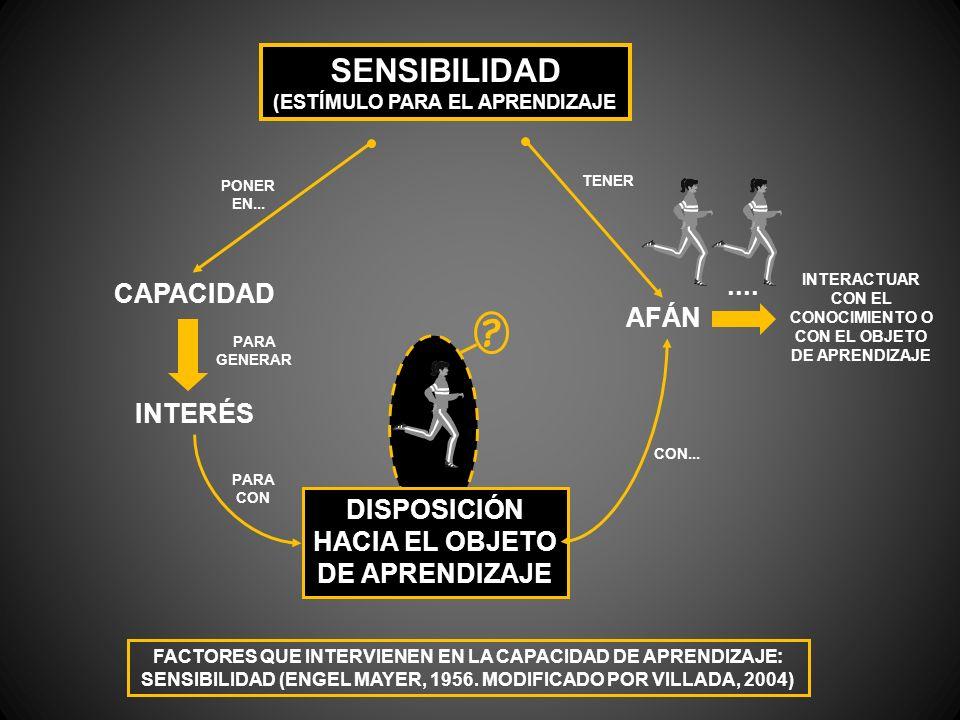 SENSIBILIDAD .... CAPACIDAD AFÁN INTERÉS DISPOSICIÓN HACIA EL OBJETO