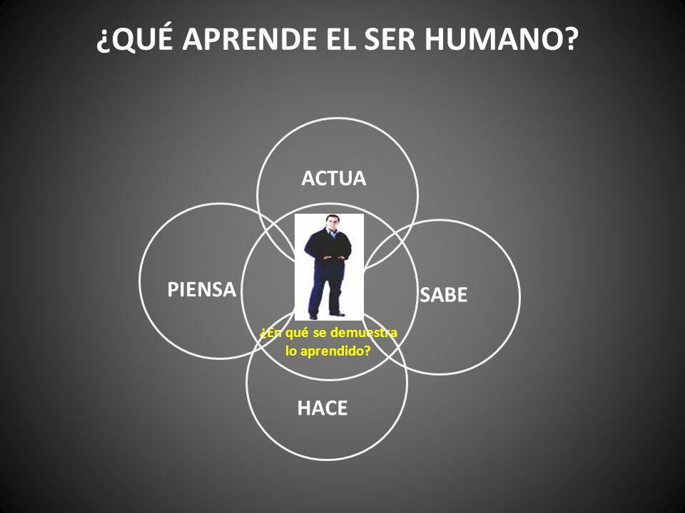 ¿QUÉ APRENDE EL SER HUMANO ¿En qué se demuestra lo aprendido