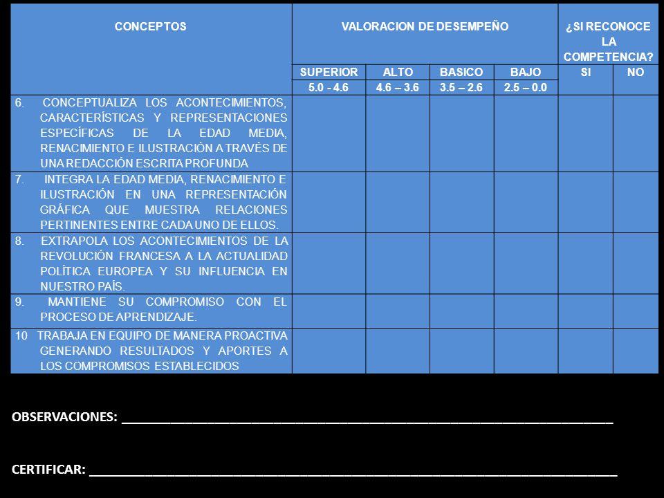 VALORACION DE DESEMPEÑO ¿SI RECONOCE LA COMPETENCIA