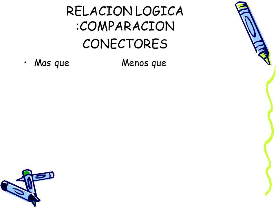 RELACION LOGICA :COMPARACION CONECTORES