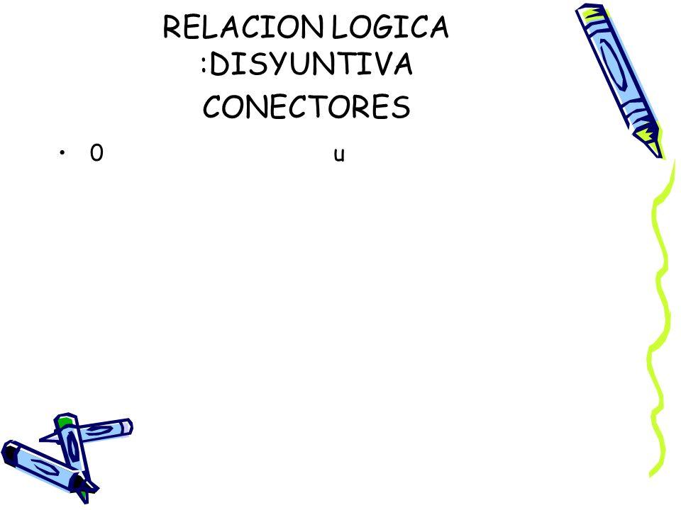 RELACION LOGICA :DISYUNTIVA CONECTORES
