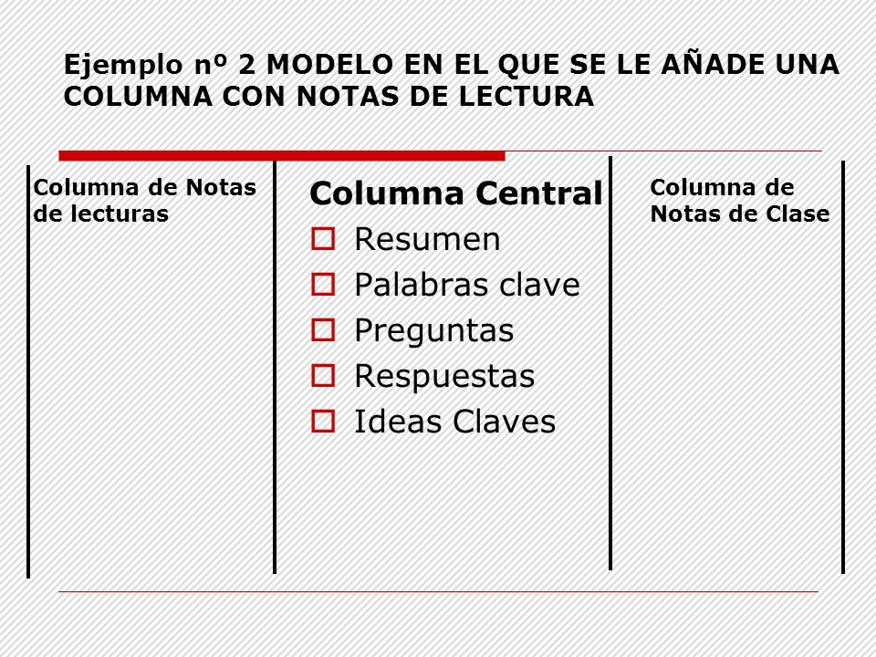 Columna Central Resumen Palabras clave Preguntas Respuestas