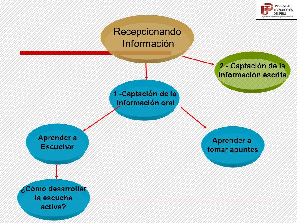 Recepcionando Información 2.- Captación de la información escrita