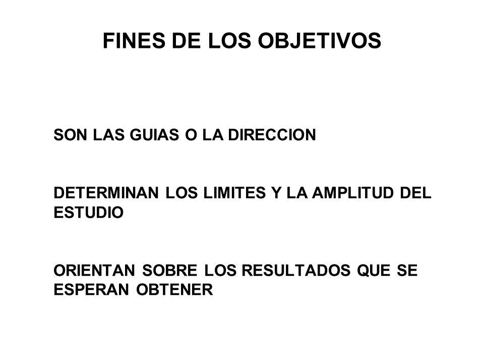 FINES DE LOS OBJETIVOS