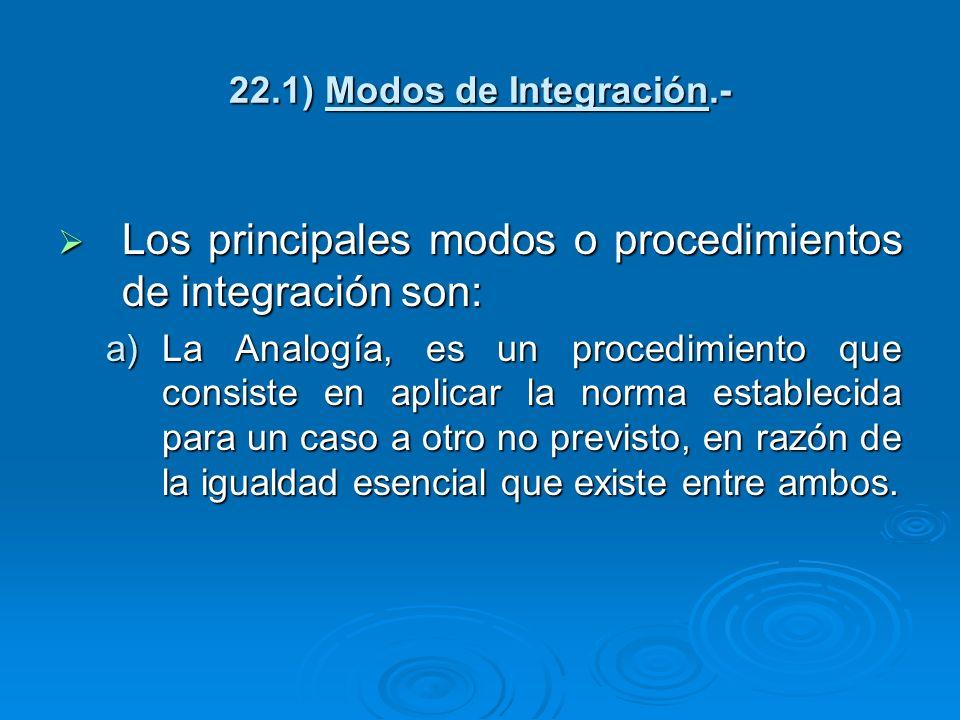 22.1) Modos de Integración.-