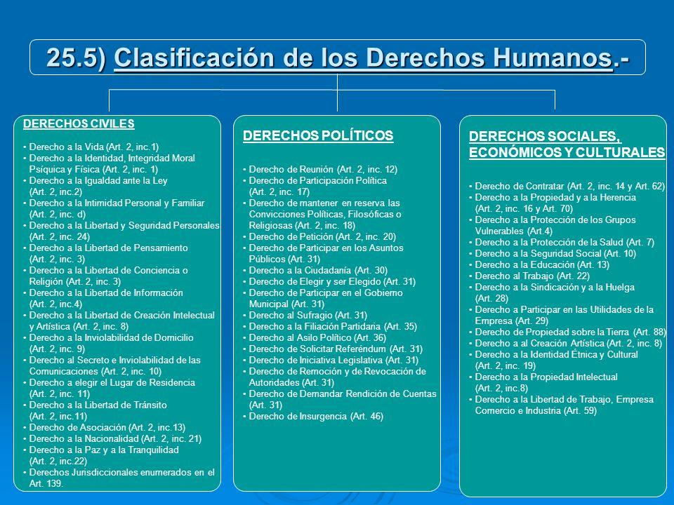 25.5) Clasificación de los Derechos Humanos.-